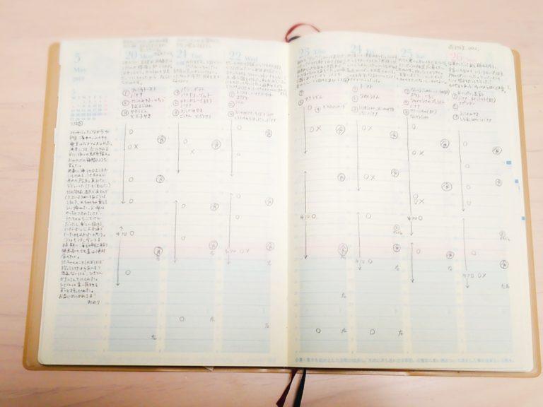 バーチカル手帳に書いた育児日記