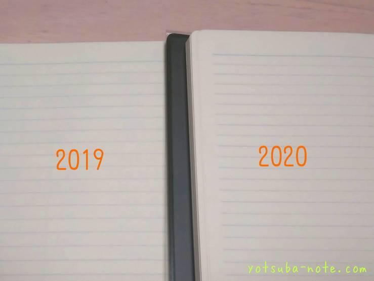 2019年と2020年のメモページ比較