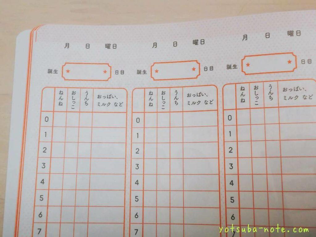 前期日記ページ詳細