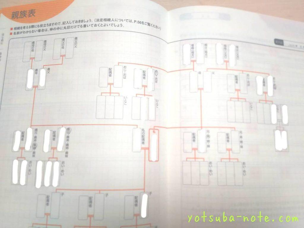 コクヨのエンディングノートの家系図のページ